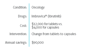 Path to savings for patient on Imbruvica