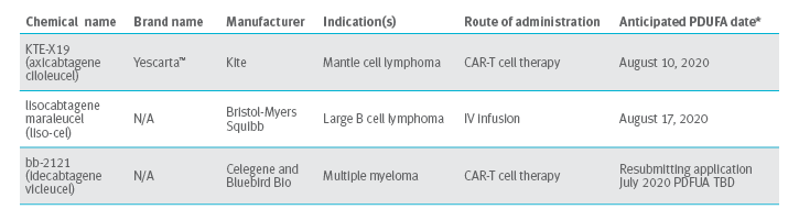 Cell therapy 2020 pipeline